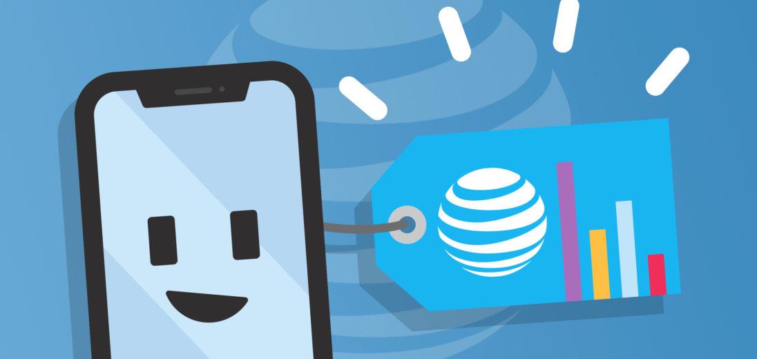 best att cell phones